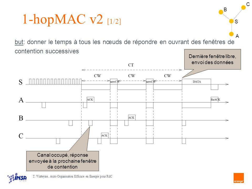S A. B. C. 1-hopMAC v2 [1/2] but: donner le temps à tous les nœuds de répondre en ouvrant des fenêtres de contention successives.